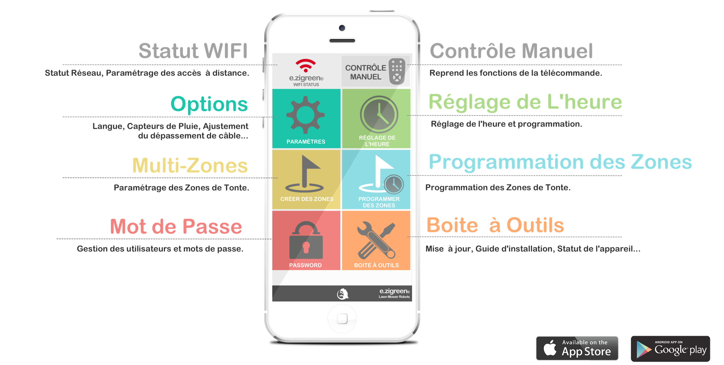 Application Iphone, Android Tondeuse Robot e.zigreen